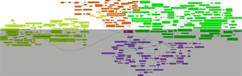 verifica sull illuminismo mappe storia eta moderna il 700 e illuminismo libro