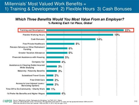 A Study On Employee Morale At Company Mba Hr by How You Re Causing Low Employee Morale At Your Company