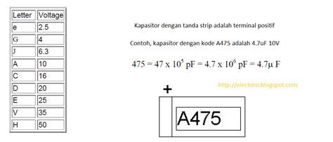 arti kode kapasitor tantalum kode kapasitor smd 28 images mr hb electronic service