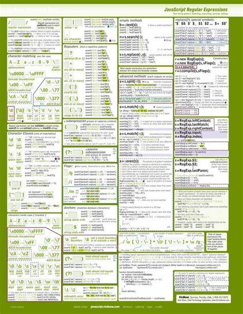 git tutorial linux pdf 341 best images about c on pinterest computers