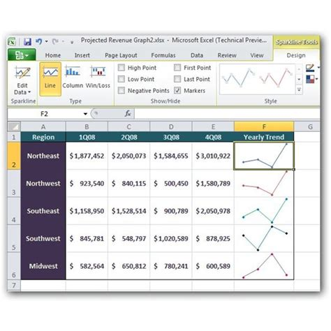 excel 2010 sparklines tutorial sparklines excel 2010 what s new in office 2010 top new