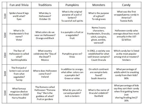 therapy ideas recreation therapy ideas halloween jeopardy