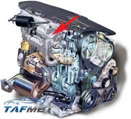 Egr Valve Renault Megane 21 Egr Valve Gasket For Renault Scenic 2 Megane 2 1 9 Dci