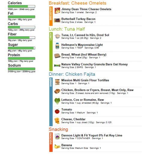 sample low carb menu 2