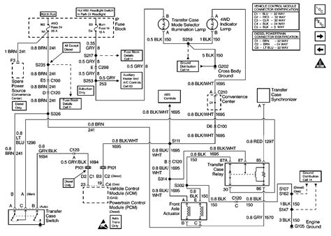 98 silverado wiring diagram wiring diagram for 1997 chevy silverado wiring get free image about wiring diagram