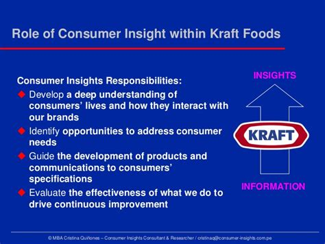 Kraft Foods Mba Program by Consumer Insights Revealing The Truths Myths