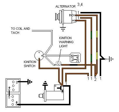 alternator conversion from external to regulator
