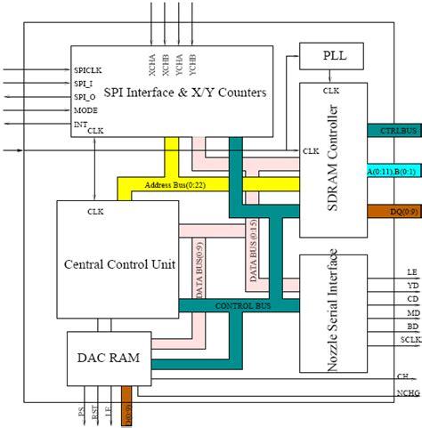 printable directions for uno attack pcb resist inkjet printing epson inkjet by volkan sahin