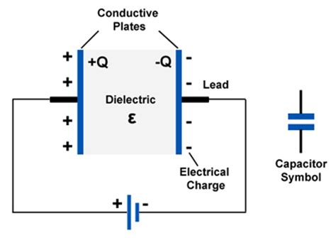 a fully charged parallel plate capacitor remains connected physics why aren t wires capacitors electrical engineering stack exchange