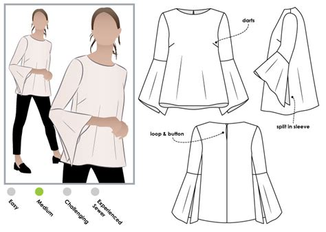 pattern cutting made easy review stylearc harlow top