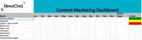 The Content Marketing Road Map How To Build Your Own Content Marketing Plan Content Marketing Template