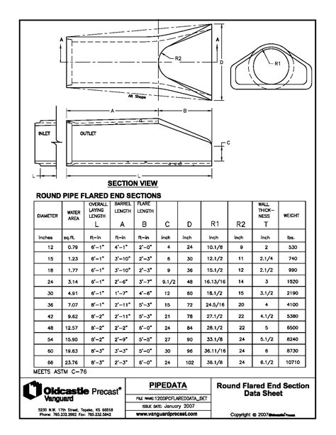 what is section 12 12 quot dia pipe rcp flared end oldcastle precast