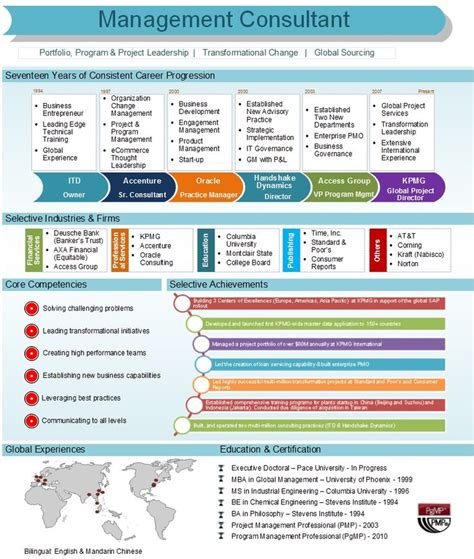 15 Best Personal Job Hunting Images On Pinterest Resume Templates Cv Template And Resume Career Infographic Template