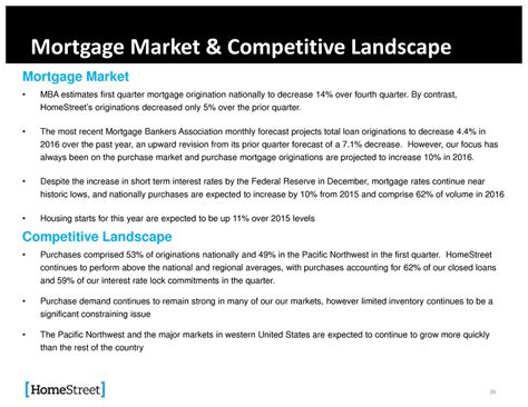 Mba Mortgage Origination Data by Page 26