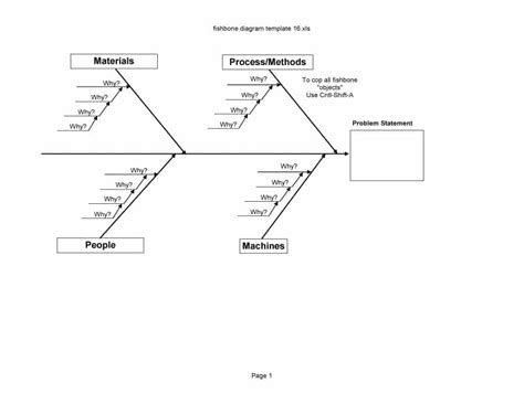 Template Diagram by 43 Great Fishbone Diagram Templates Exles Word Excel