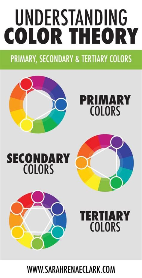 what is tertiary colors psychology learn about the color wheel primary colors
