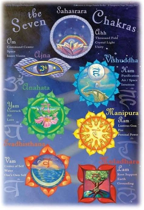 Chakra Masques by 25 Best Ideas About Meditation Center On