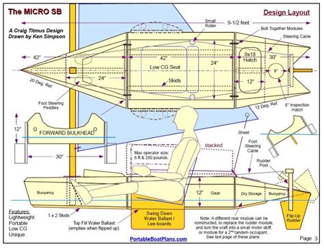 layout boat plans portable boats