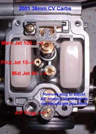 Topeng Gsx 150 Headl Suzuki Gsx 150 Tameng Gsx general information