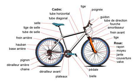 cadenas definition in spanish poils aux mollets et clavicule cass 233 e c est le topic vtt