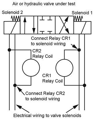 danfoss solenoid wiring diagram 28 images danfoss