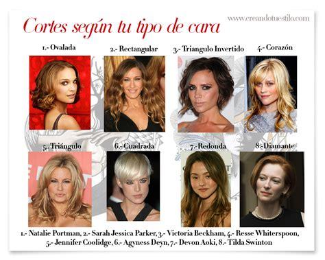 tipos de rostros que les queda el cabello corto tipos de cortes segun tu tipo de rostro en mujeres estetica ximena