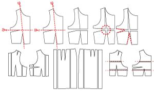 Diagram Of How To Alter The Pinafore Dress Sewing Pattern For Large  sketch template
