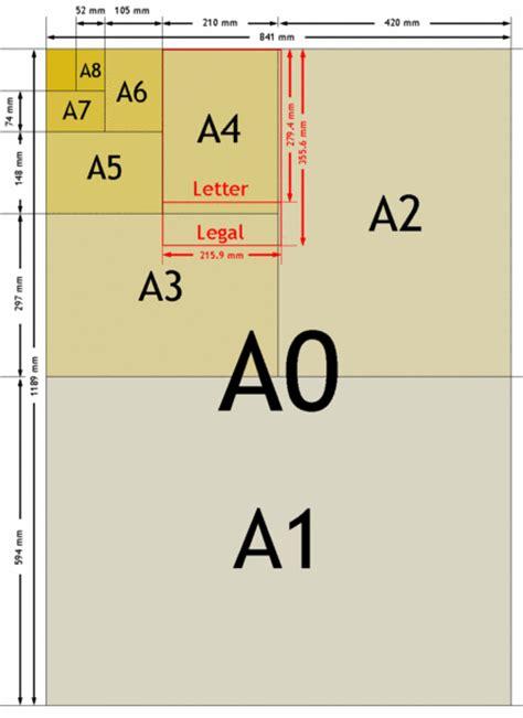 Toner A4 A5 B3 B4 V Care Victory Care papiery folie do drukarek budowa papieru foto formaty papieru druk na folii porady komentarze