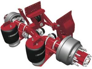 Hendrickson Trailer Tire Inflation System Elevating Lift Axles An In Depth Look At Axle Options