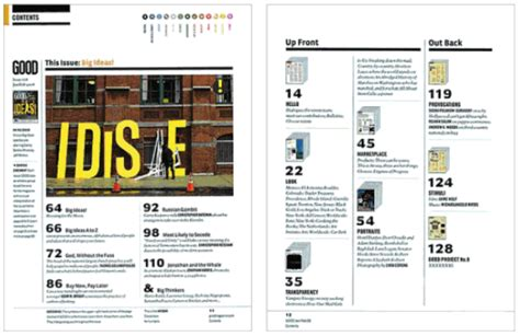 magazine layout principles annop s blog page layout essay