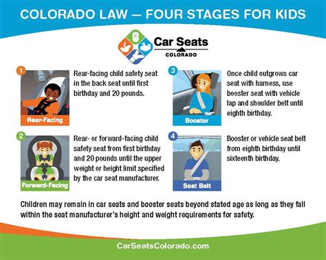 car seat safety laws for parents caregivers