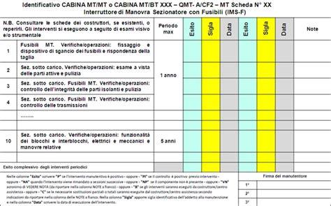 manutenzione cabina elettrica manutenzione delle cabine mt bt la nuova norma cei 78 17