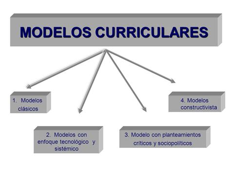 Modelo Curricular De Johnson Modelos Curriculares