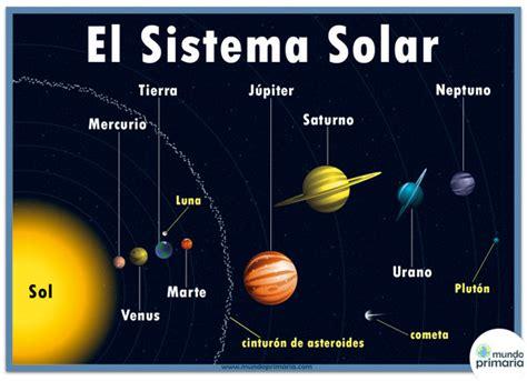 imagenes del universo completo aprende los planetas su orden y posici 243 n con esta