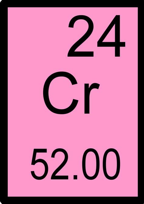 Chromium On Periodic Table by Chromium On Periodic Table Periodic Table Chromium Tile
