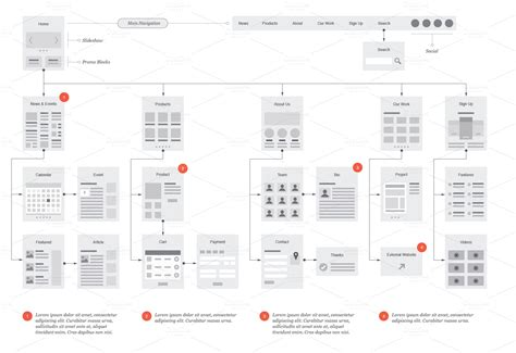 Website Flowcharts And Site Maps Ai Eps Indesign Flowchart Template