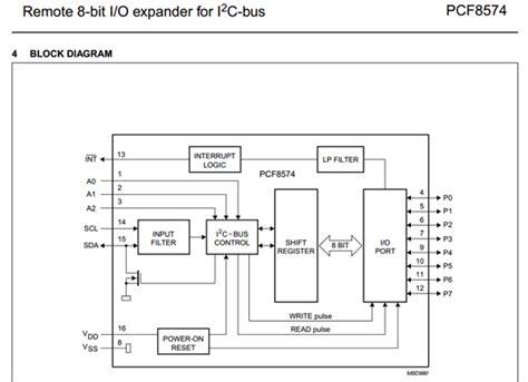 74ls00 integrated circuit chip datasheet philips capacitors datasheet 28 images mc3361 datasheet pdf nxp semiconductors gz34