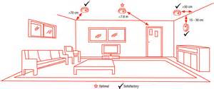 Where To Place A Smoke Detector In A Bedroom Where To Install Carbon Monoxide Alarms