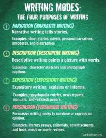 The Purpose For Which You Are Writing An Essay the four types of writing school