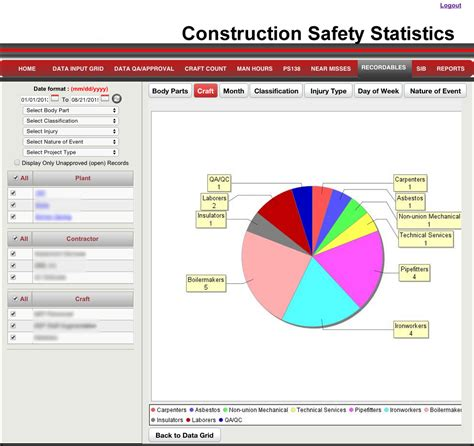 custom safety software applications terraine