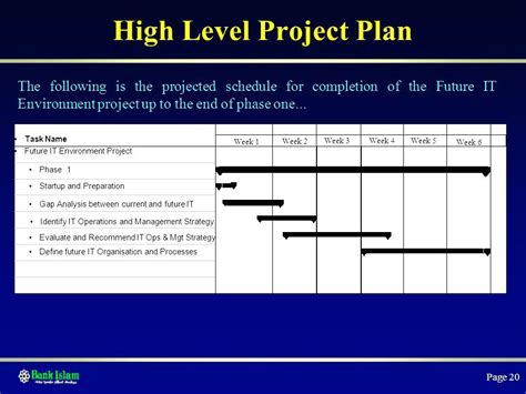 Project Schedule Template Powerpoint Project Schedule Template Plan Project Timeline Template High Level Presentation Template