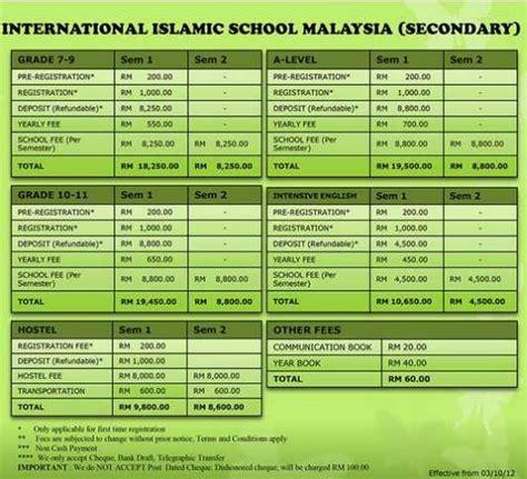 Iium Malaysia Mba by Islamic International School Malaysia 2018 2019 Studychacha