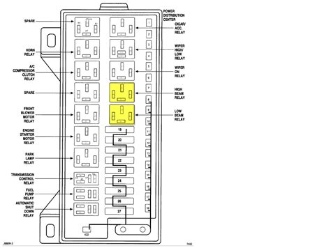 2000 dodge caravan fuse box diagram your relay box the pdc is where the headl