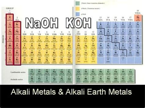 elements and their proporties may 2011