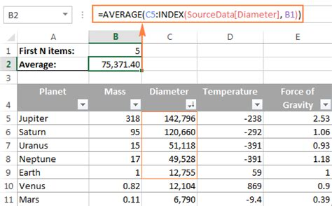 excel index function formula exles and most efficient