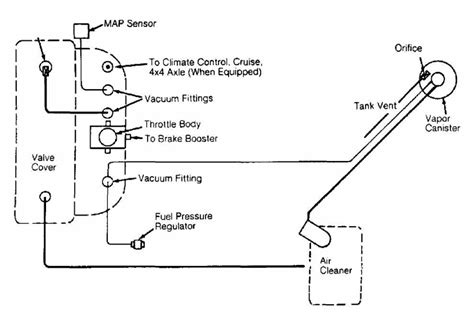 2001 jeep wrangler ignition wiring diagram wiring