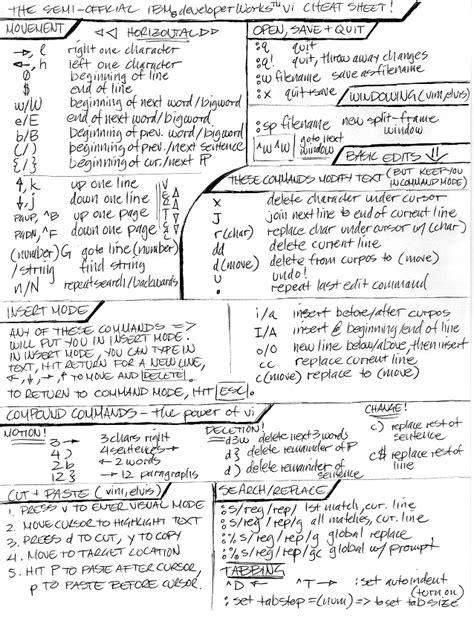 Bridge Cheat Sheet Pdf Draxanos Science