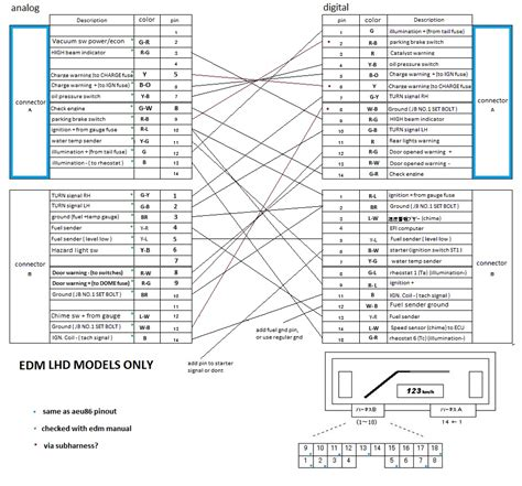 ae86 cluster wiring diagram efcaviation