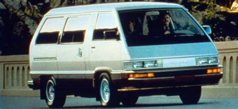 Toyota Vans 1980s Most Iconic 1980 S Cars Zero To 60 Times