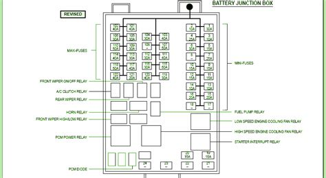 2001 ford windstar fuse box diagram 2001 ford windstar sel fuse box diagram circuit wiring